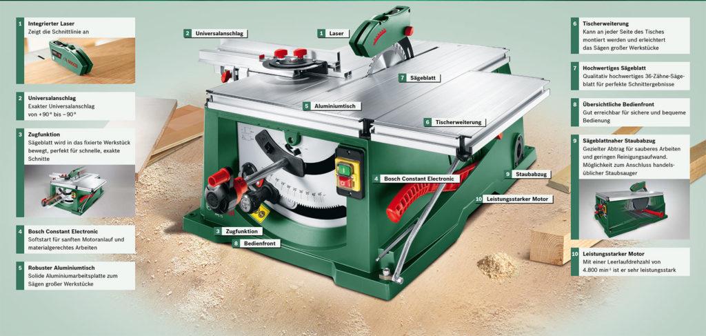 Vorteile der Bosch PPS 7s Unterflurzugsäge
